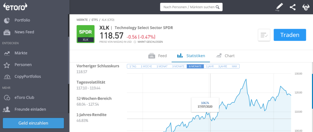 Screenshot eToro - Technologie ETF